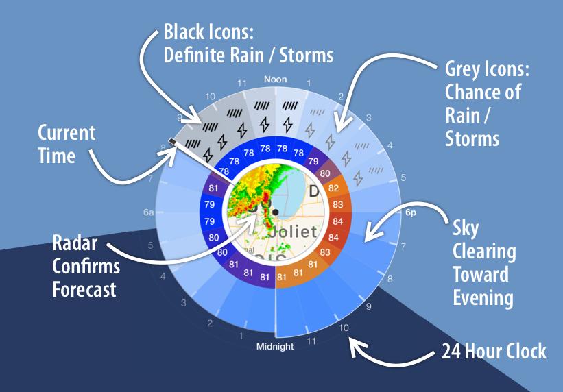 Atmosphere Weather app screen display